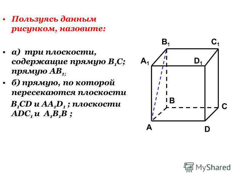 Пользуясь данным рисунком, назовите: а) три плоскости, содержащие прямую В 1 С; прямую АВ 1; б) прямую, по которой пересекаются плоскости B 1 CD и AA 1 D 1 ; плоскости ADC 1 и A 1 B 1 B ; C1C1 C A1A1 B1B1 D1D1 A B D