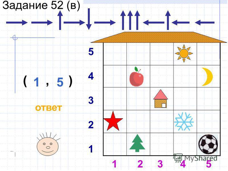 Задание 52 (в) 5432154321 1 2 3 4 5 (,)(,) 15 ответ