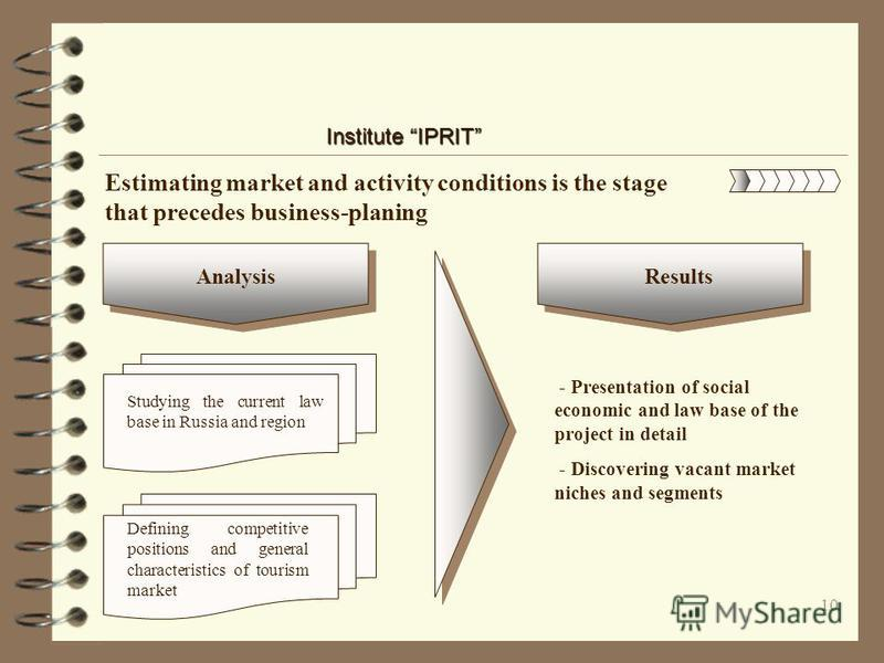 9 BUSINESS-PLANING is one of the main fields of the Institute IPRITs activity. This process consists of following stages I. Estimating market & activity conditions II. Creation of investment idea III. Working out a project conceptions IV. Preparing p