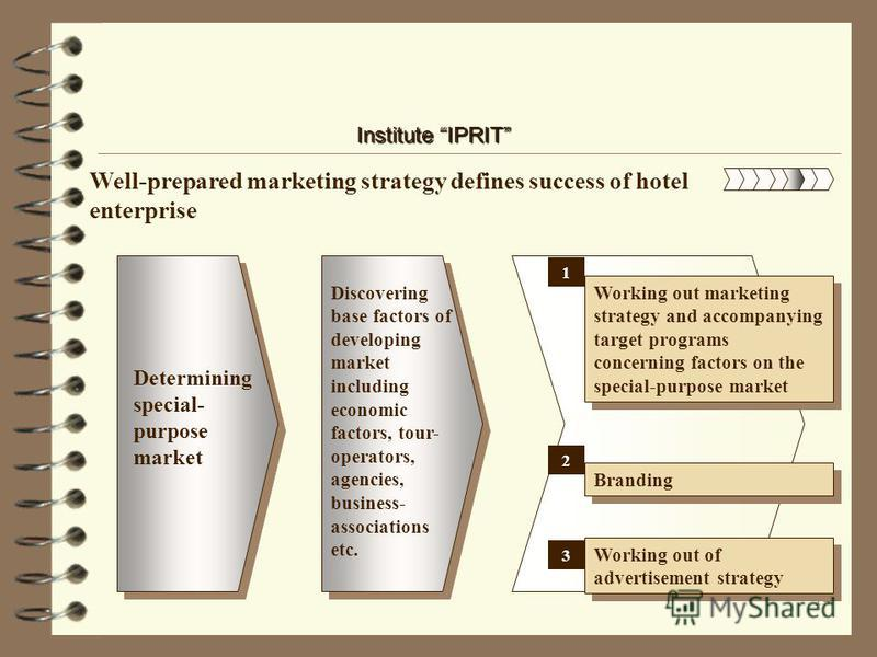 13 Institute IPRIT The next stage of business-plan is to prepare production organisation scheme Studying all the documents (general strategy, proposals, organisation structure etc.) The optimal scheme of achieving goals - Scheme and enlarged cost pla