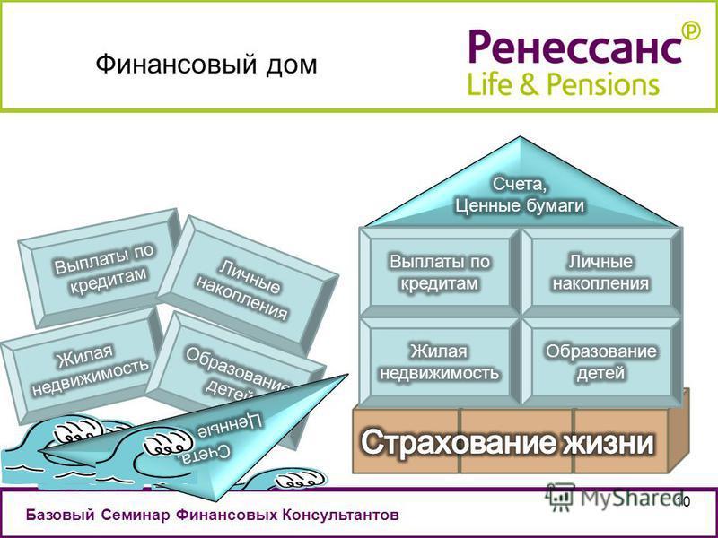 Финансовый дом Базовый Семинар Финансовых Консультантов 10