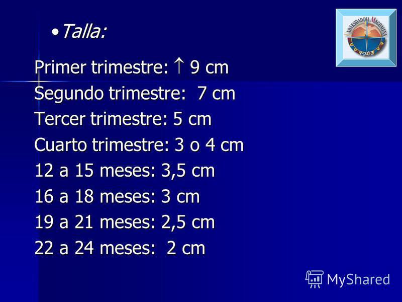 Peso:Peso: Primer trimestre: 25 - 33 gr/ día (1 kg/mes) Segundo trimestre: 600 g/mes Tercer trimestre: 500 g/mes 1 a 2 años: 200 g/mes Perímetro cefálico: Perímetro cefálico: 1 a 3 meses : 2 cm/ mes 4 a 6 meses: 1 cm/ mes 6 a 12 meses: 0.5 cm/mes 1 a
