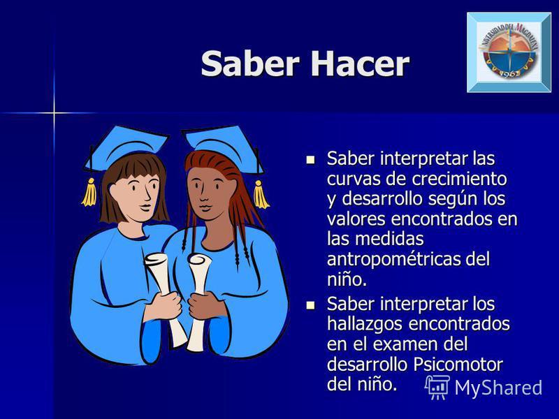 Saber Saber Saber: Tallar, pesar,tomar perímetro cefálico, toráxico, frecuencia cardiaca, frecuencia respiratoria, tensión arterial a los niños. Saber: Tallar, pesar,tomar perímetro cefálico, toráxico, frecuencia cardiaca, frecuencia respiratoria, te
