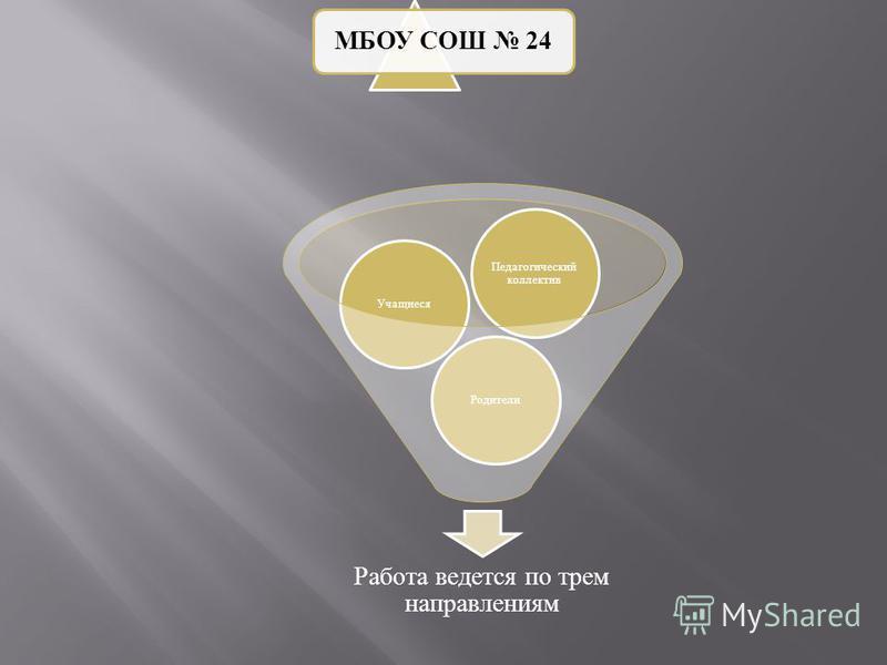 МБОУ СОШ 24 Работа ведется по трем направлениям Родители Учащиеся Педагогический коллектив