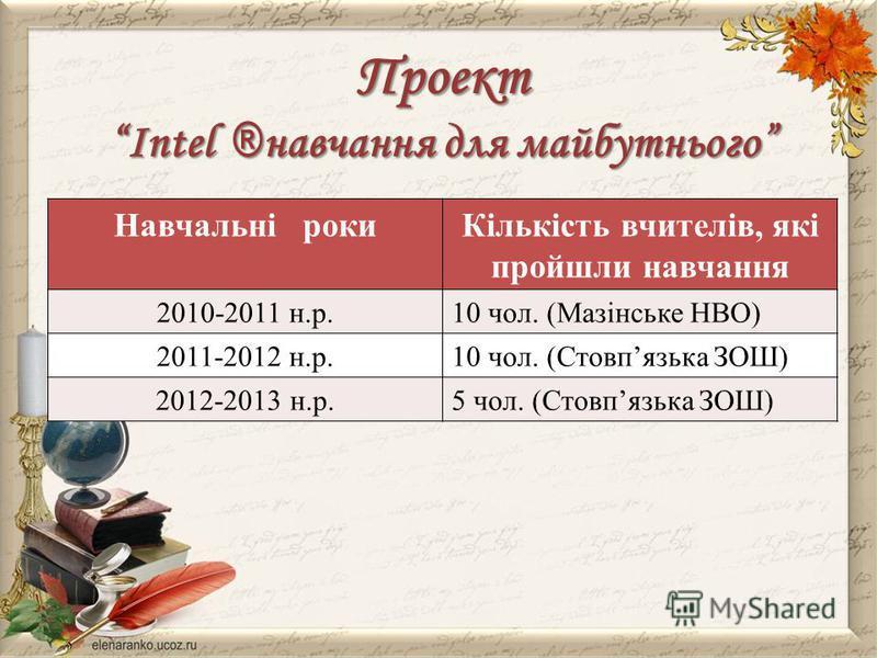 Проект Іntel ® навчання для майбутнього Навчальні рокиКількість вчителів, які пройшли навчання 2010-2011 н.р.10 чол. (Мазінське НВО) 2011-2012 н.р.10 чол. (Стовпязька ЗОШ) 2012-2013 н.р.5 чол. (Стовпязька ЗОШ)
