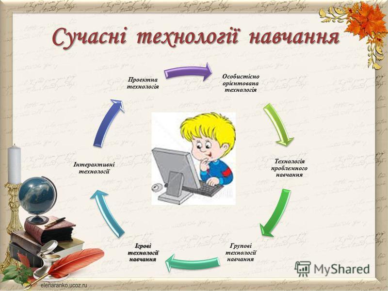 Особистісно орієнтована технологія Технологія проблемного навчання Групові технології навчання Ігрові технології навчання Інтерактивні технології Проектна технологія Сучасні технології навчання