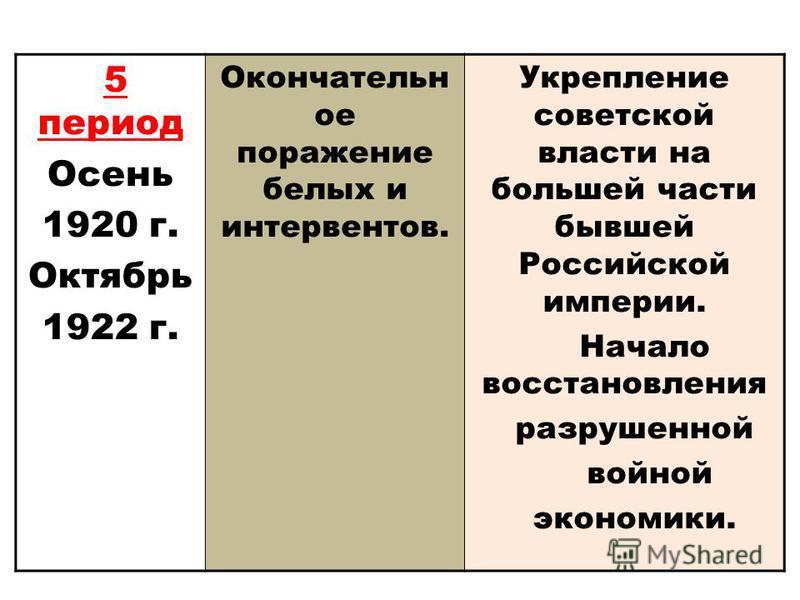 5 период Осень 1920 г. Октябрь 1922 г. Окончательн ое поражение белых и интервентов. Укрепление советской власти на большей части бывшей Российской империи. Начало восстановления разрушенной войной экономики.