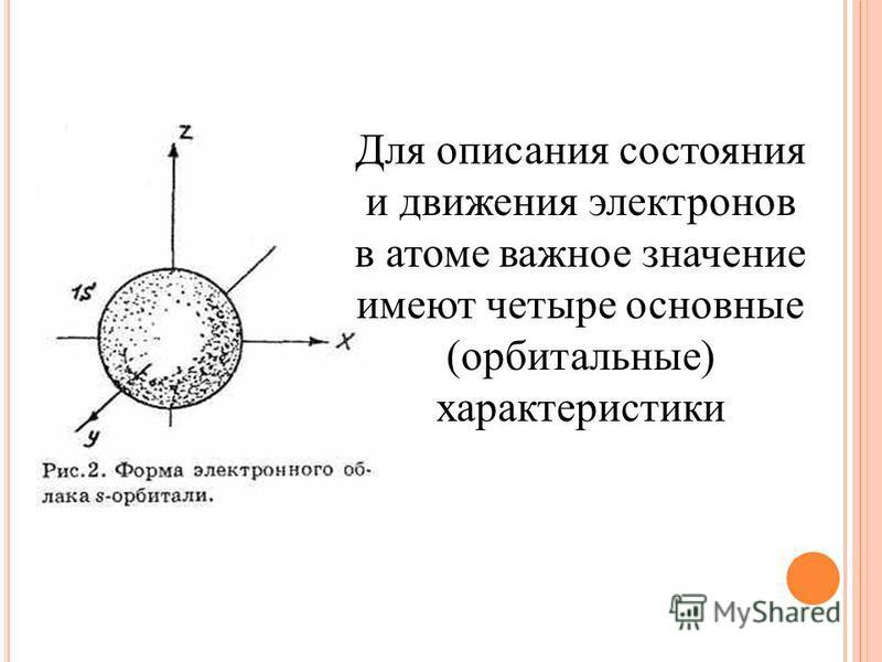 Для описания состояния и движения электронов в атоме важное значение имеют четыре основные (орбитальные) характеристики