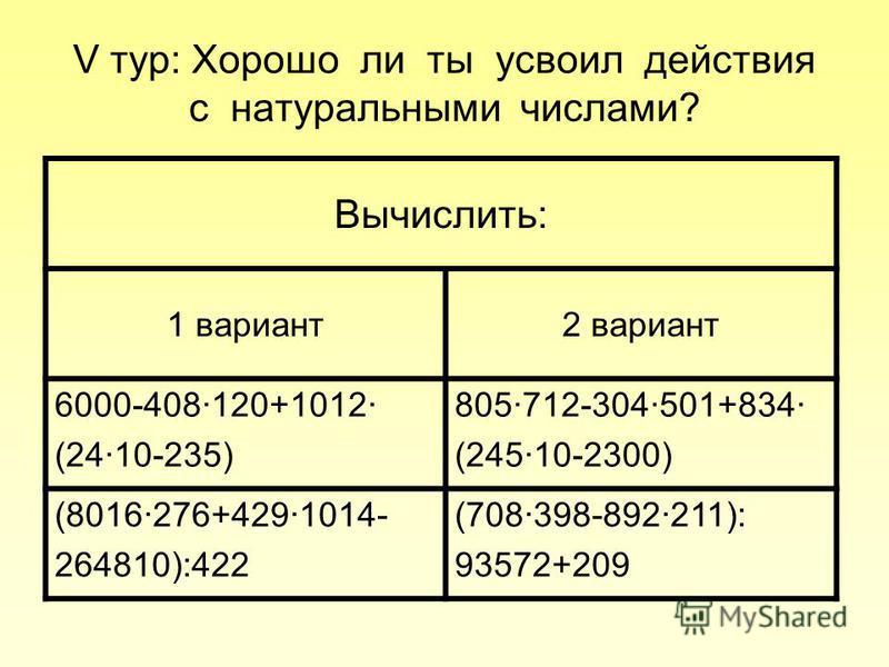 V тур: Хорошо ли ты усвоил действия с натуральными числами? Вычислить: 1 вариант 2 вариант 6000-408·120+1012· (24·10-235) 805·712-304·501+834· (245·10-2300) (8016·276+429·1014- 264810):422 (708·398-892·211): 93572+209