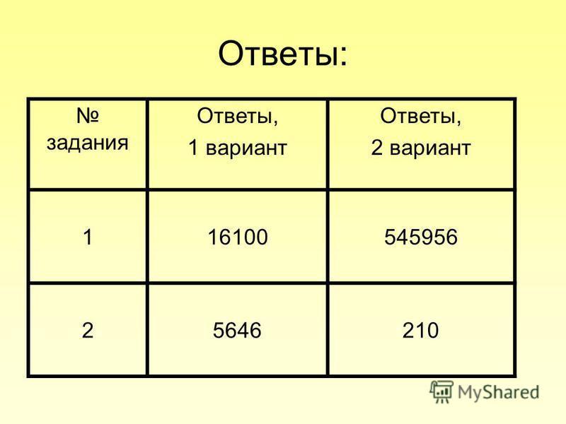 Ответы: задания Ответы, 1 вариант Ответы, 2 вариант 116100545956 25646210