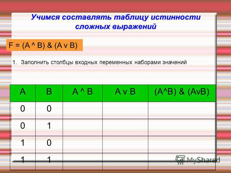 Учимся составлять таблицу истинности сложных выражений F = (AvB) & (A^B) 1. Заполнить столбцы входных переменных наборами значений ABA ^ BA v B(A^B) & (AvB) 00 01 10 11 F = (A ^ B) & (A v B)