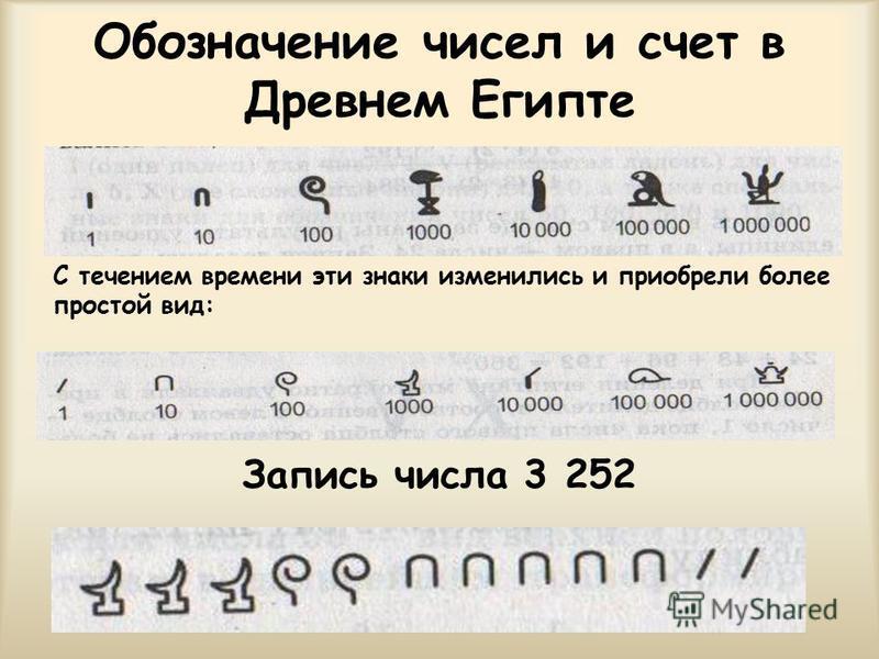 Обозначение чисел и счет в Древнем Египте С течением времени эти знаки изменились и приобрели более простой вид: Запись числа 3 252