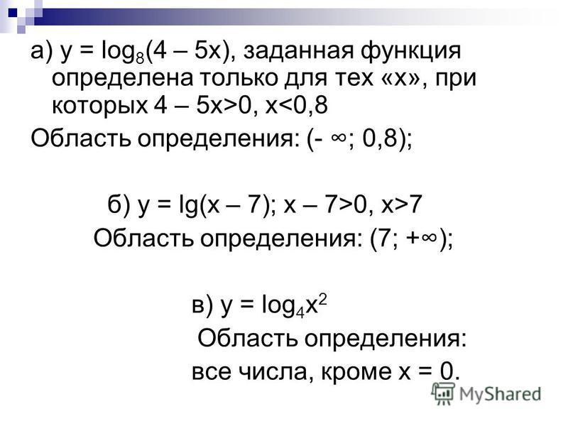 а) у = log 8 (4 – 5 х), заданная функция определена только для тех «х», при которых 4 – 5 х>0, x<0,8 Область определения: (- ; 0,8); б) у = lg(х – 7); х – 7>0, x>7 Область определения: (7; +); в) у = log 4 х 2 Область определения: все числа, кроме х