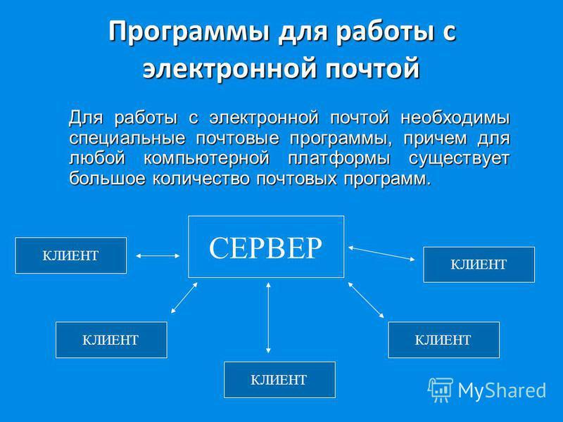 Программы для работы с электронной почтой Для работы с электронной почтой необходимы специальные почтовые программы, причем для любой компьютерной платформы существует большое количество почтовых программ. СЕРВЕР КЛИЕНТ