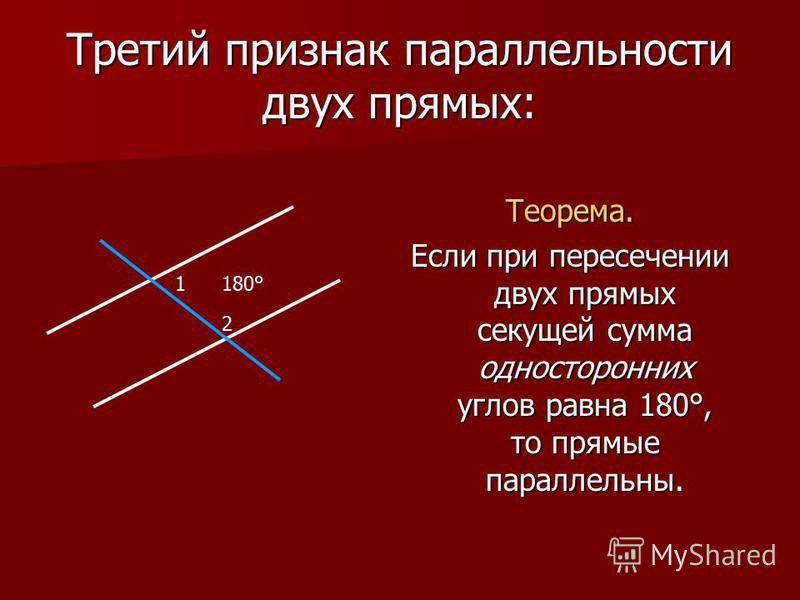 Третий признак параллельности двух прямых: Теорема. Если при пересечении двух прямых секущей сумма односторонних углов равна 180°, то прямые параллельны. 180°1 2