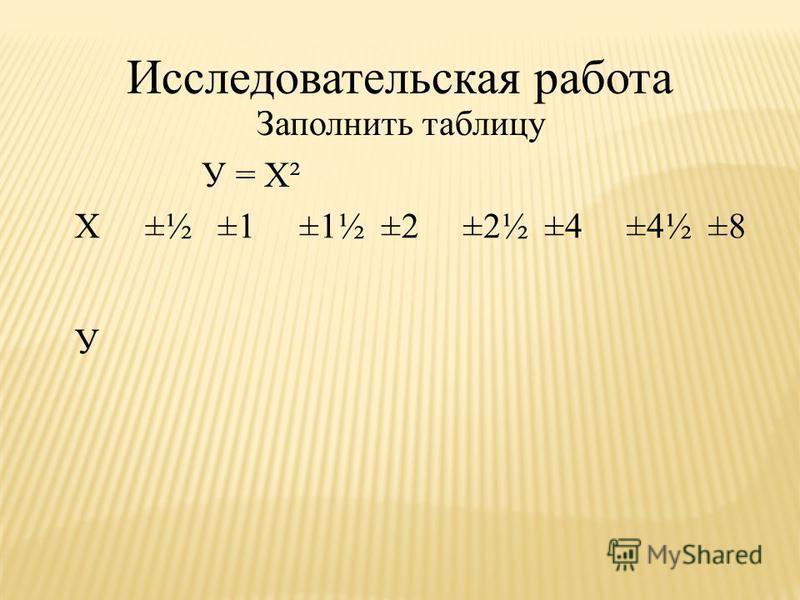 Исследовательская работа Заполнить таблицу У = Х² Х±½±1±1½±2±2½±4±4½±8 У