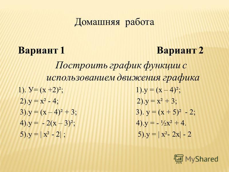 Домашняя работа Вариант 1 Вариант 2 Построить график функции с использованием движения графика 1). У= (х +2)²; 1).у = (х – 4)²; 2).у = х² - 4; 2).у = х² + 3; 3).у = (х – 4)² + 3; 3). у = (х + 5)² - 2; 4).у = - 2(х – 3)²; 4).у = - ½х² + 4. 5).у = | х²