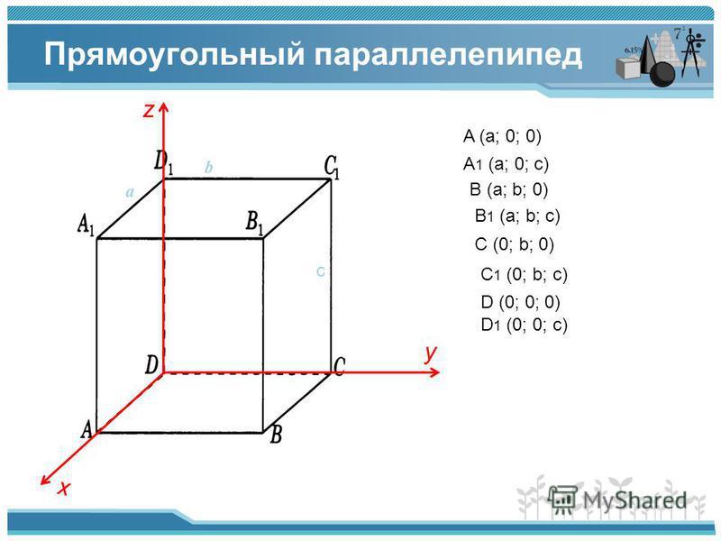 Прямоугольный параллелепипед z x y с b a A (a; 0; 0) A 1 (a; 0; c) B (a; b; 0) B 1 (a; b; c) C (0; b; 0) C 1 (0; b; c) D (0; 0; 0) D 1 (0; 0; c)