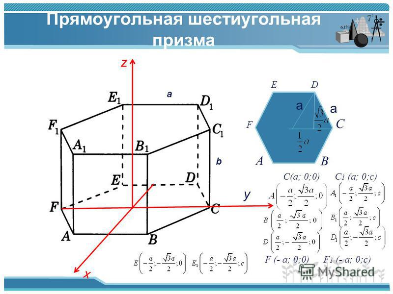 Прямоугольная шестиугольная призма z y x a b C B A a a DE F C(a; 0;0) C 1 (a; 0;c) F (- a; 0;0)F 1 (- a; 0;c)