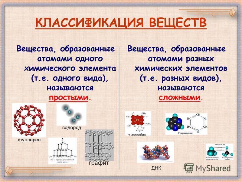 КЛАССИФИКАЦИЯ ВЕЩЕСТВ Вещества, образованные атомами одного химического элемента (т.е. одного вида), называются простыми. Вещества, образованные атомами разных химических элементов (т.е. разных видов), называются сложными. гемоглобин фуллерен водород