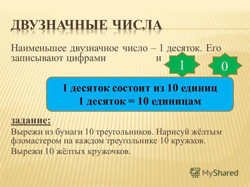 Наименьшее двузначное число – 1 десяток. Его записывают цифрами и задание: Вырежи из бумаги 10 треугольников. Нарисуй жёлтым фломастером на каждом треугольнике 10 кружков. Вырежи 10 жёлтых кружочков. 1 0 1 десяток состоит из 10 единиц 1 десяток = 10