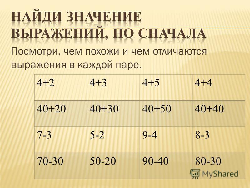 Посмотри, чем похожи и чем отличаются выражения в каждой паре. 4+24+34+54+4 40+2040+3040+5040+40 7-35-29-48-3 70-3050-2090-4080-30