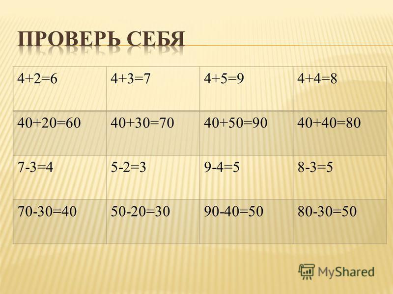 4+2=64+3=74+5=94+4=8 40+20=6040+30=7040+50=9040+40=80 7-3=45-2=39-4=58-3=5 70-30=4050-20=3090-40=5080-30=50