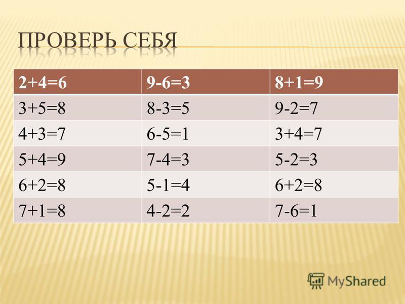 2+4=69-6=38+1=9 3+5=88-3=59-2=7 4+3=76-5=13+4=7 5+4=97-4=35-2=3 6+2=85-1=46+2=8 7+1=84-2=27-6=1