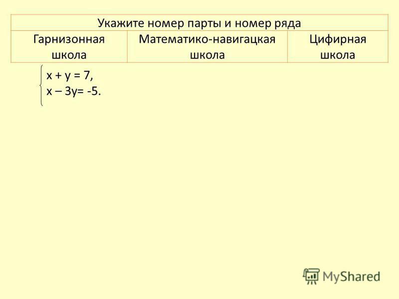 Укажите номер парты и номер ряда Гарнизонная школа Математико-навигацкая школа Цифирная школа х + у = 7, х – 3 у= -5.