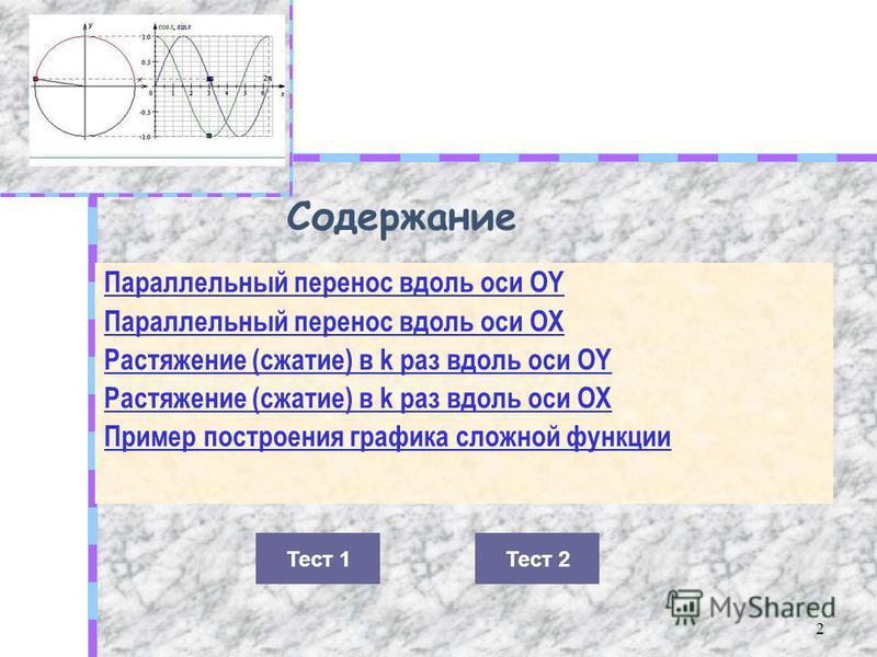 Преобразование графиков функций 27.09 А - 10