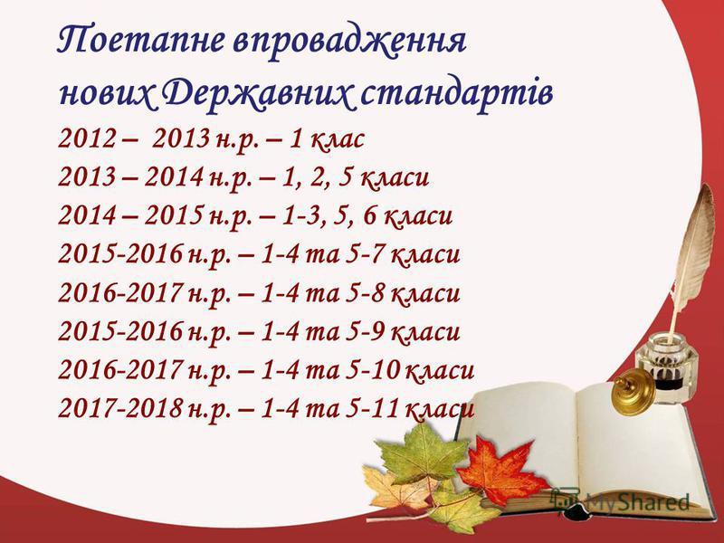 Поетапне впровадження нових Державних стандартів 2012 – 2013 н.р. – 1 клас 2013 – 2014 н.р. – 1, 2, 5 класи 2014 – 2015 н.р. – 1-3, 5, 6 класи 2015-2016 н.р. – 1-4 та 5-7 класи 2016-2017 н.р. – 1-4 та 5-8 класи 2015-2016 н.р. – 1-4 та 5-9 класи 2016-