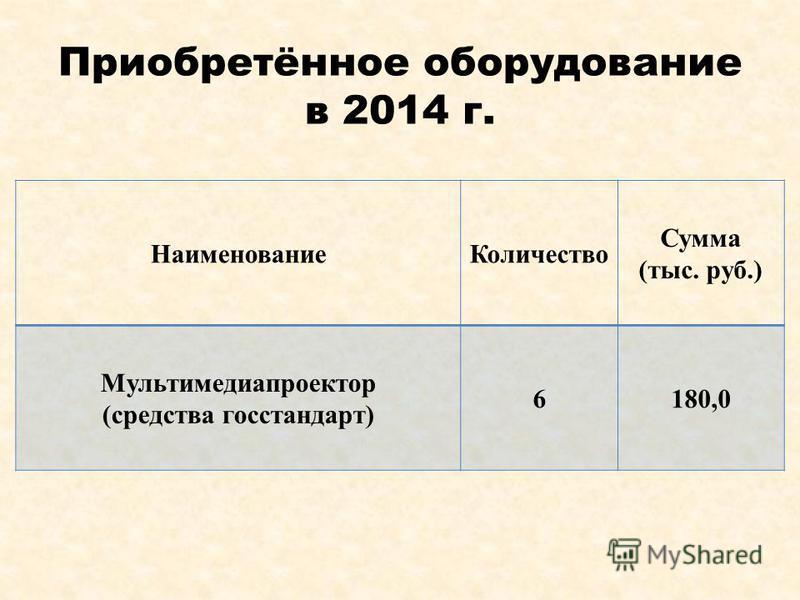 Приобретённое оборудование в 2014 г. Наименование Количество Сумма (тыс. руб.) Мультимедиапроектор (средства госстандарт) 6180,0