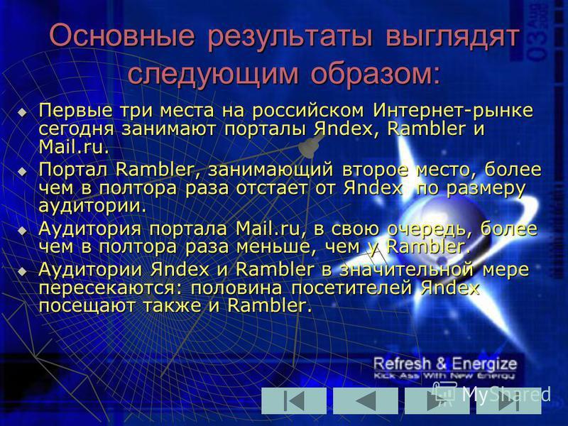 Основные результаты выглядят следующим образом: Первые три места на российском Интернет-рынке сегодня занимают порталы Яndex, Rambler и Mail.ru. Первые три места на российском Интернет-рынке сегодня занимают порталы Яndex, Rambler и Mail.ru. Портал R