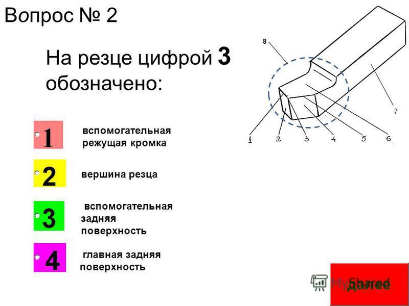 7 8 На резце цифрой 3 обозначено: вспомогательная режущая кромка вершина резца вспомогательная задняя поверхность главная задняя поверхность Вопрос 2