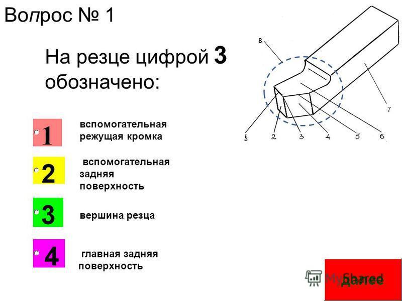 7 8 На резце цифрой 3 обозначено: вспомогательная режущая кромка вершина резца вспомогательная задняя поверхность главная задняя поверхность Вопрос 1