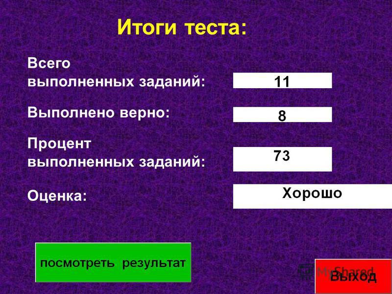 Итоги теста: Всего выполненных заданий: Выполнено верно: Процент выполненных заданий: Оценка: