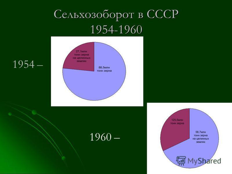 Сельхозоборот в СССР 1954-1960 1954 – 1960 –