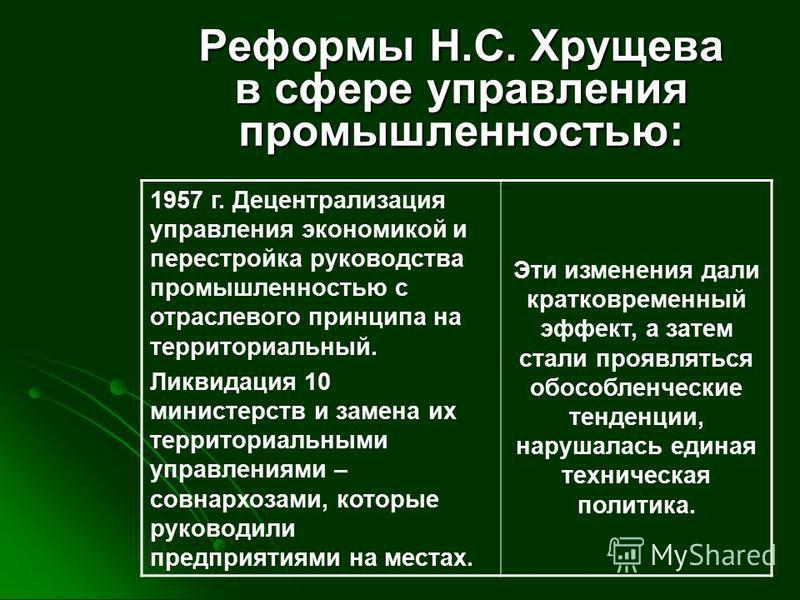 Реформы Н.С. Хрущева в сфере управления промышленностью: 1957 г. Децентрализация управления экономикой и перестройка руководства промышленностью с отраслевого принципа на территориальный. Ликвидация 10 министерств и замена их территориальными управле