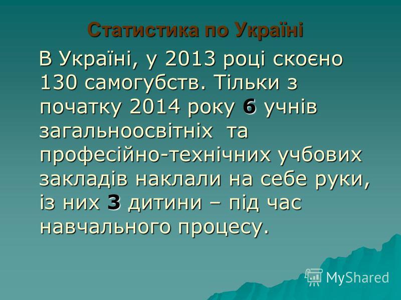 Статистика по Україні Статистика по Україні В Україні, у 2013 році скоєно 130 самогубств. Тільки з початку 2014 року 6 учнів загальноосвітніх та професійно-технічних учбових закладів наклали на себе руки, із них 3 дитини – під час навчального процесу