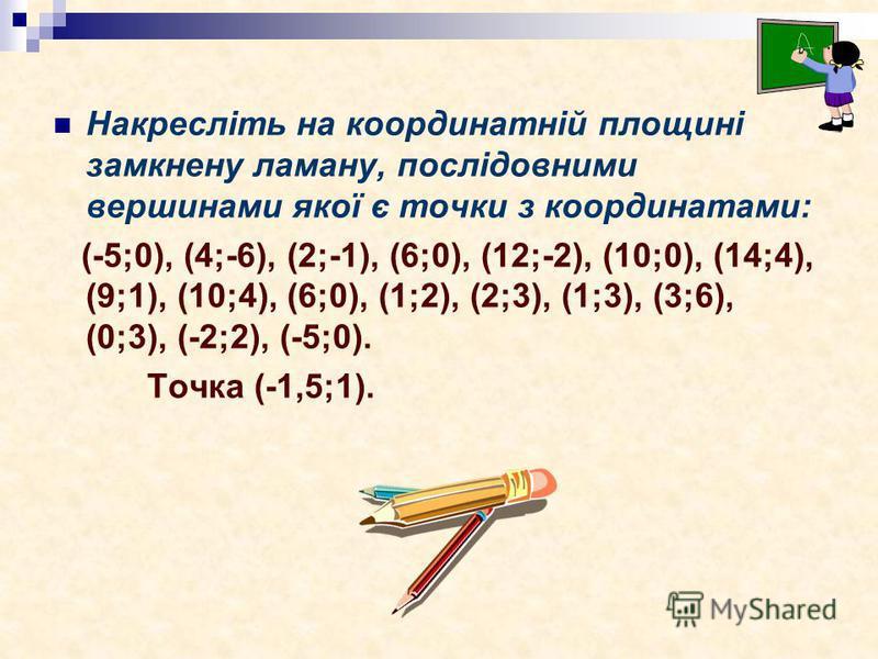 Накресліть на координатній площині замкнену ламану, послідовними вершинами якої є точки з координатами: (-5;0), (4;-6), (2;-1), (6;0), (12;-2), (10;0), (14;4), (9;1), (10;4), (6;0), (1;2), (2;3), (1;3), (3;6), (0;3), (-2;2), (-5;0). Точка (-1,5;1).