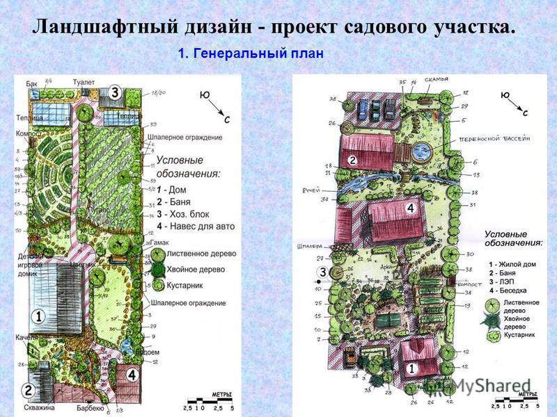 Ландшафтный дизайн - проект садового участка. 1. Генеральный план