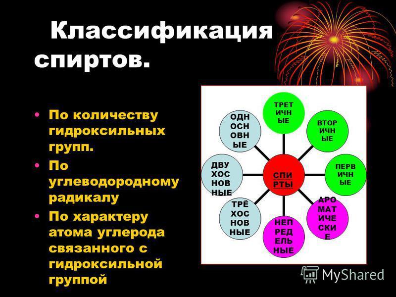 Классификация спиртов. По количеству гидроксильных групп. По углеводородному радикалу По характеру атома углерода связанного с гидроксильной группой СПИРТЫ ТРЕТИЧНЫЕВТОРИЧНЫЕПЕРВИЧНЫЕ АРОМАТИЧЕСКИ Е НЕПРЕДЕЛЬНЫ Е ТРЁХОСНОВНЫ Е ДВУХОСНОВНЫ Е ОДНОСНОВН