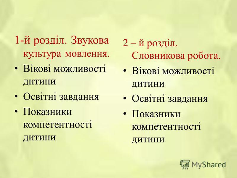 Мовленнєвий розвиток 1-й розділ. Звукова культура мовлення. 2 – й розділ. Словникова робота. 3 – й розділ. Граматична правильність мовлення. 4 – розділ. Звязне мовлення. 5 – й розділ. Мовленнєвий етикет. 6 – й розділ. Навчання елементів грамоти. 7 –