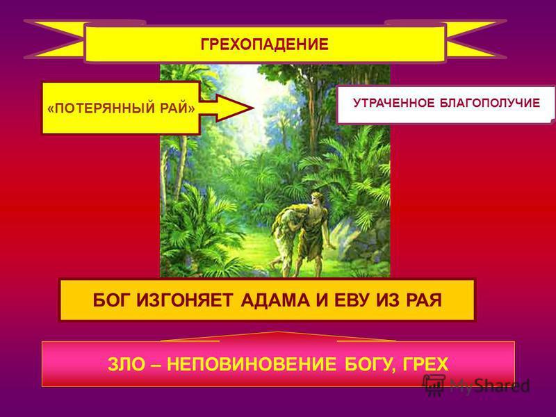 ГРЕХОПАДЕНИЕ «ПОТЕРЯННЫЙ РАЙ» УТРАЧЕННОЕ БЛАГОПОЛУЧИЕ БОГ ИЗГОНЯЕТ АДАМА И ЕВУ ИЗ РАЯ ЗЛО – НЕПОВИНОВЕНИЕ БОГУ, ГРЕХ