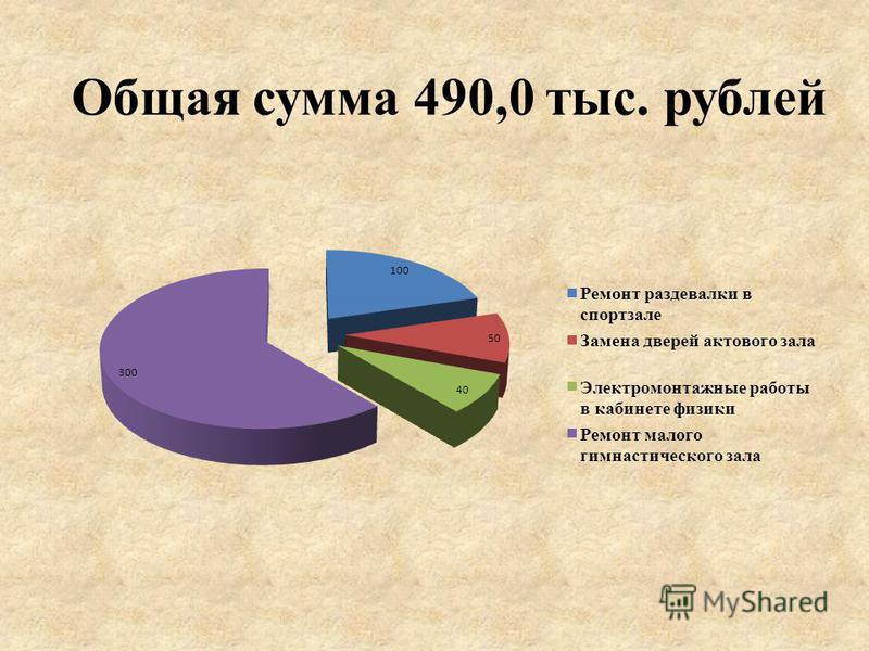 Общая сумма 490,0 тыс. рублей