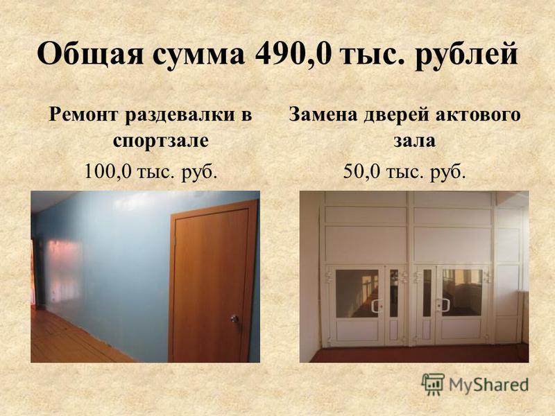 Ремонт раздевалки в спортзале 100,0 тыс. руб. Замена дверей актового зала 50,0 тыс. руб.