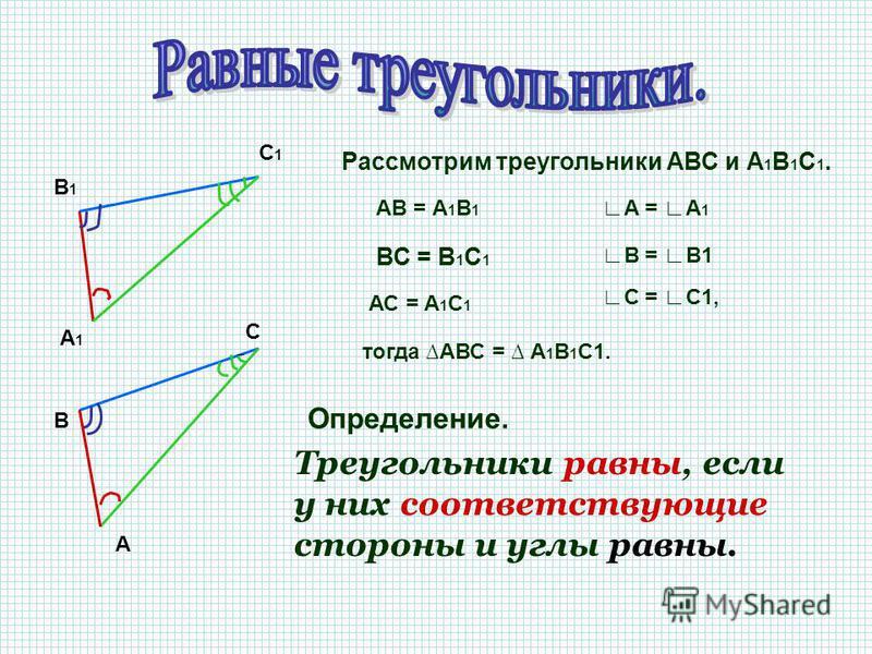 Рассмотрим треугольники АВС и А 1 В 1 С 1. А В А1А1 В1В1 С1С1 С АВ = А 1 В 1 ВС = В 1 С 1 АС = А 1 С 1 А = А 1 В = В1 С = С1, тогда АВС = А 1 В 1 С1. Определение. Треугольники равны, если у них соответствующие стороны и углы равны.