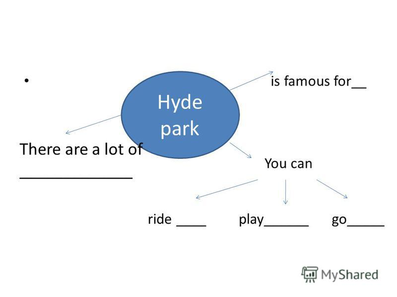 is famous for__ Hyde park You can ride ____ play______ go_____ There are a lot of _____________