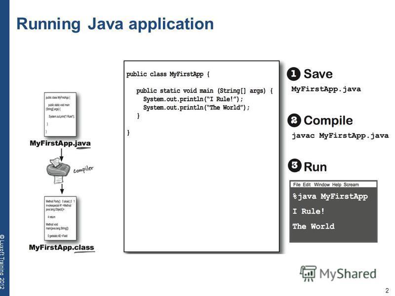 2 © Luxoft Training 2012 Running Java application