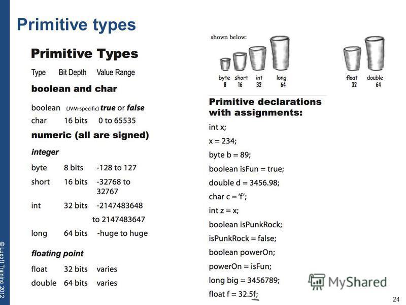 24 © Luxoft Training 2012 Primitive types